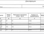 Министър взема за €300/кв.м ВИП апартамент, хич не му стига декларираният по 2 начина кредит от ДСК пред КПКОНПИ: документи